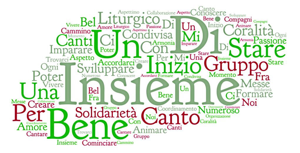 Word_cloud_Coro.jpg